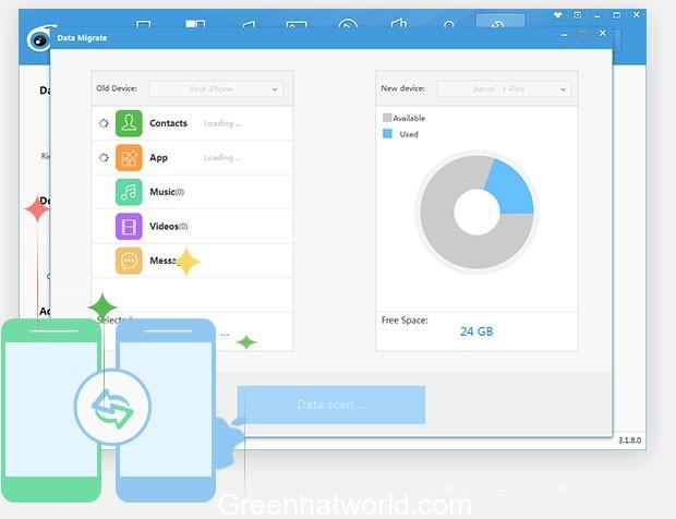 Download iTools 3 2 1 0 Software Free