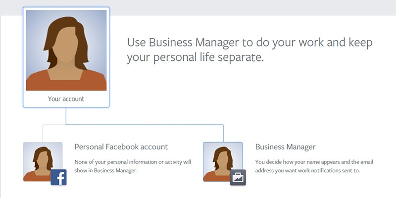 Download Account Manager Free