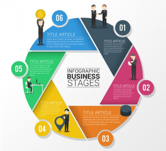 Download Infographic Business Stages Free