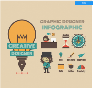 Download Graphic Designer Infographic Template Free