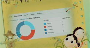 WooCommerce Social Login Plugin For WordPress