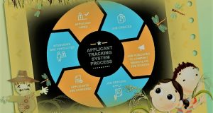 Best Application Tracking System Free Download