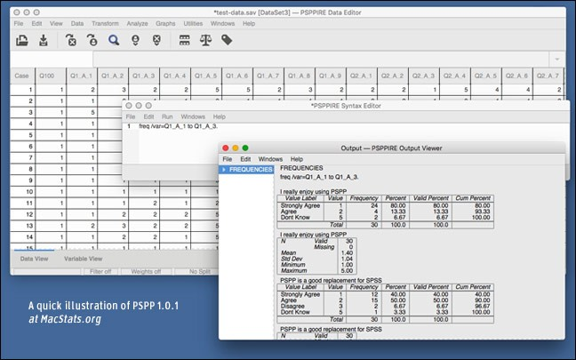 Free Anova Software Download