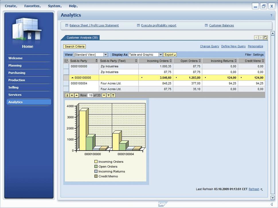 SAP Business Software